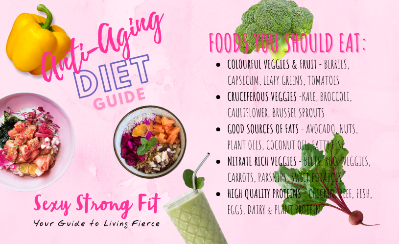 Anti-Aging Diet Guide